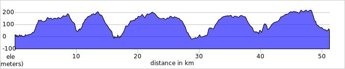 elevation_profile.jpg
