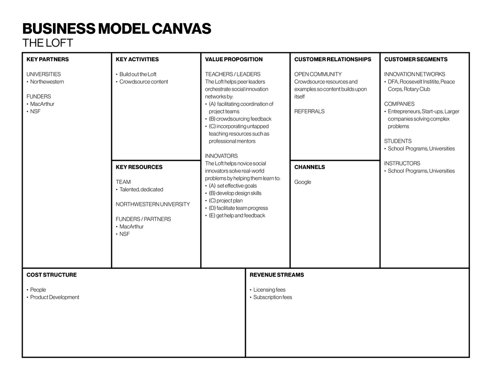 Forgeworks Business Canvas.png