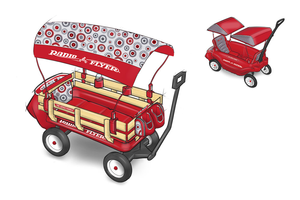 Radio Flyer Build-A-Wagon  |  Customization Program Design