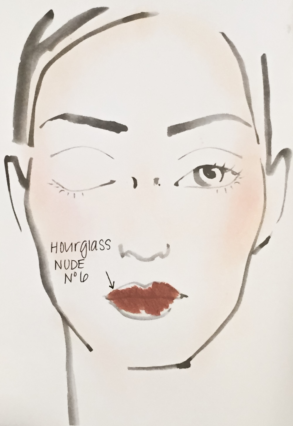 How to find the perfect nude lip