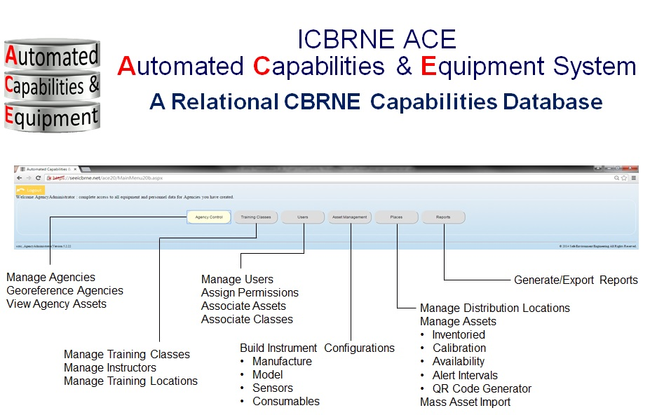 The Automated Capabilities and Equipment (ACE) database further enhances the Lifeline ICBRNE System by adding the ability to correlate and manage related assets, their calibration and the training of its users. In conjunction with an instrument alarm Responders can now assure that the equipment was calibrated and its user received the proper training in the use of the instrument or asset. ACE further tracks equipment usage, training and maintenance through an automated escalating notification E-mail tool.  ACE is the result of a collaborative effort between Safe Environment Engineering, the Southern California Consortium of Technical Responders, the 9th Civil Support Team, California Emergency Management Agency and most recently, in support of the Secure the Cities (STC) program, the City of Los Angles, Domestic Nuclear Detection Office and the Southern California Radiologic Intake Center