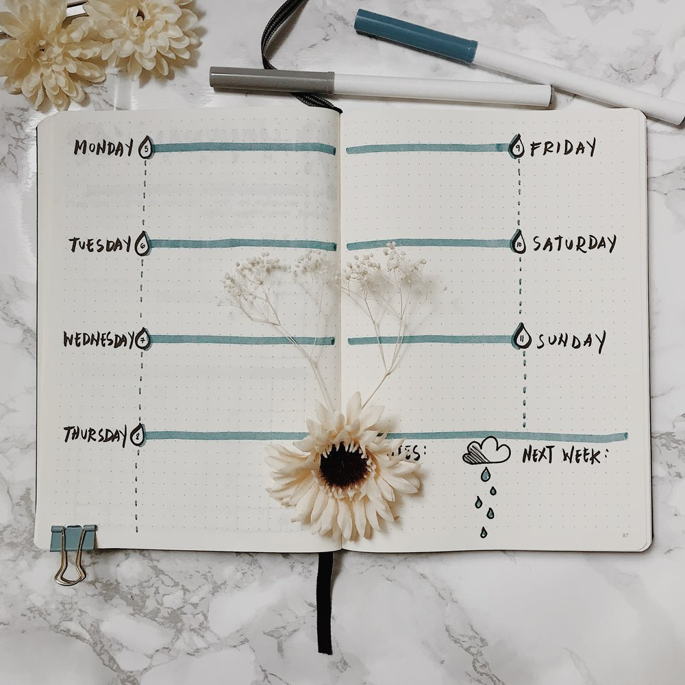 March Plan With Me - Weekly Spread