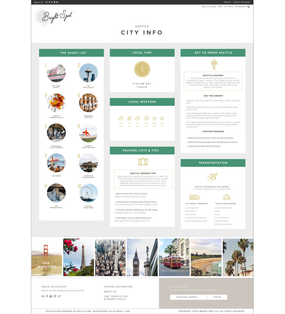 Bright Spot Website City Info Page