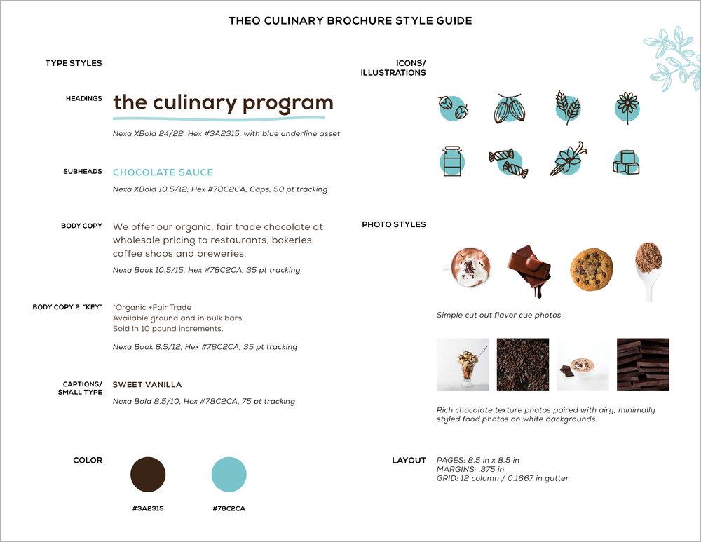 Culinary Style Guide2.jpg