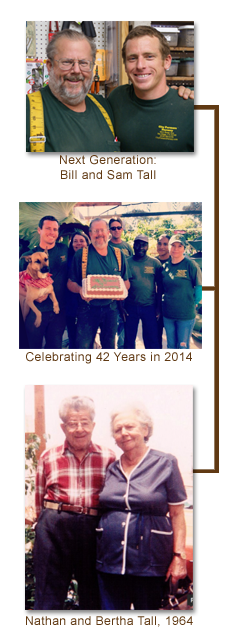 City-Farmers-Nursery-Organic-San-Diego-Three-Generations.png