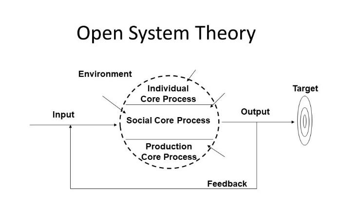 OpenSystemTheory.jpg
