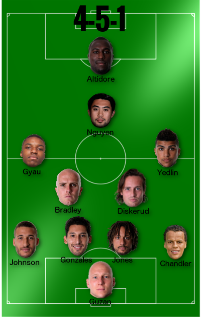 A look at a possible starting eleven for a match in the 2018 World Cup in Russia. Not pictured: Dempsey freestyle battling Putin during the half-time show.