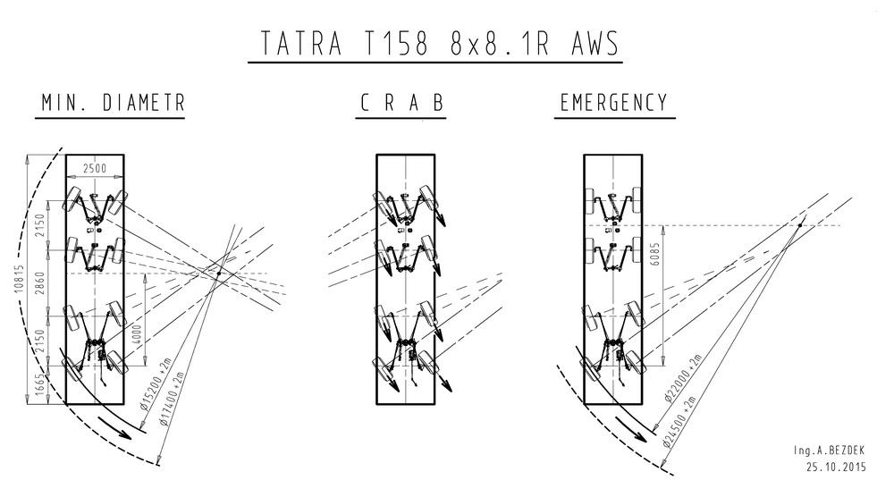 T158 8x8 AWS 01.jpg
