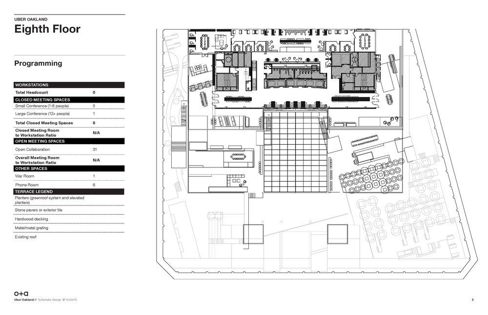 15-1204_UberOakland_SchematicDesign_Page_03.jpg