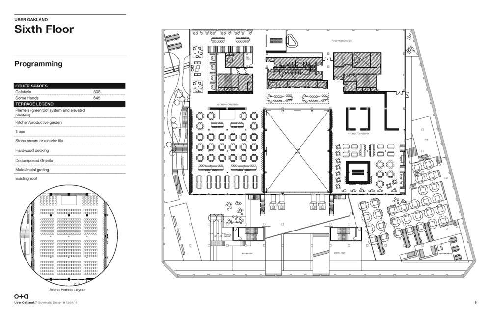 15-1204_UberOakland_SchematicDesign_Page_05.jpg