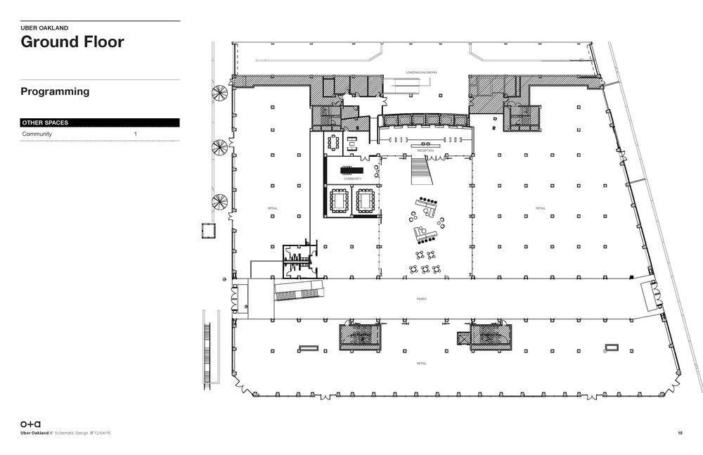 15-1204_UberOakland_SchematicDesign_Page_10.jpg