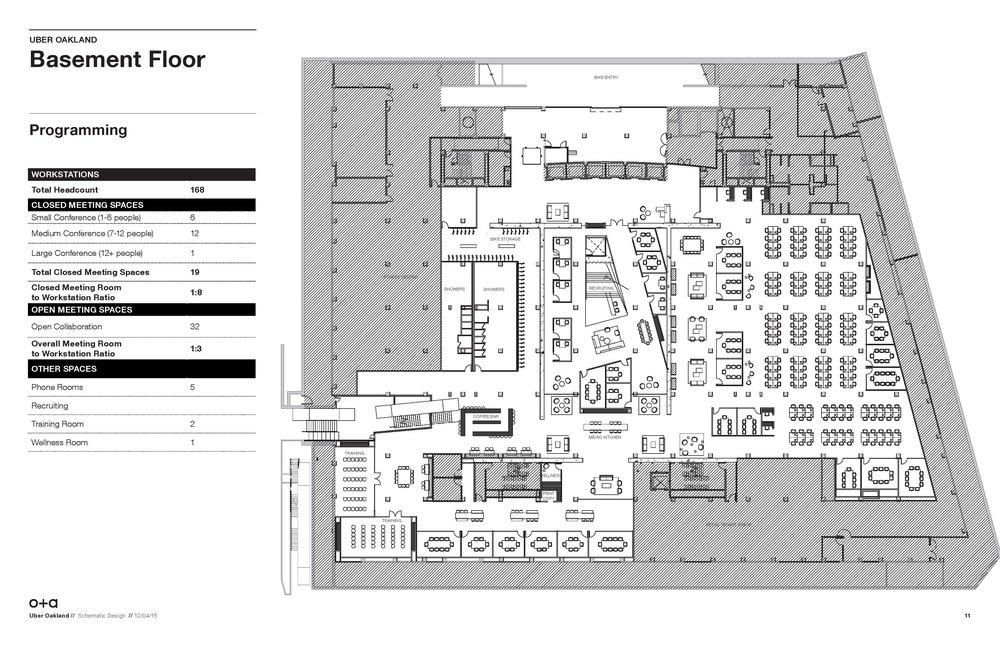 15-1204_UberOakland_SchematicDesign_Page_11.jpg