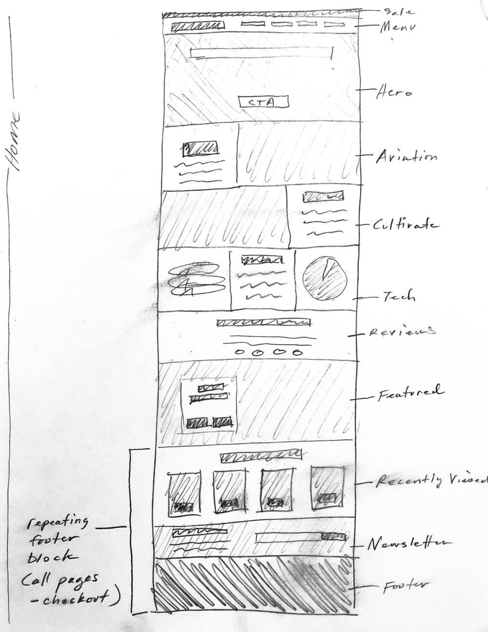 M7 Paper Prototype - Home.jpg