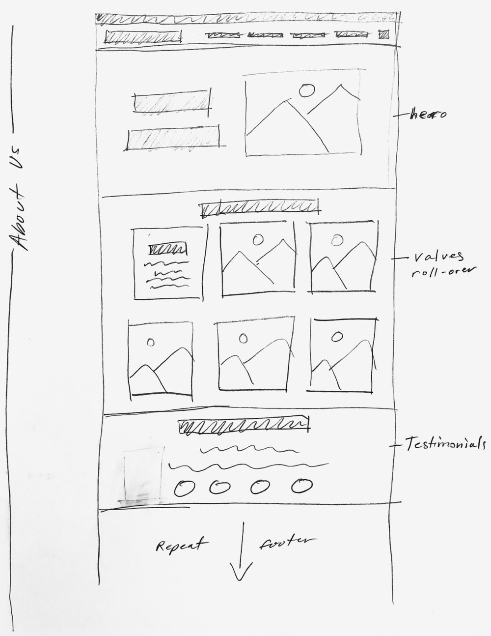M7 Paper Prototype - About Us.jpg