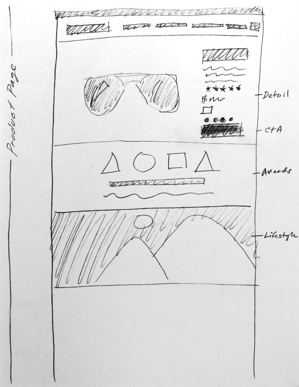 M7 Paper Prototype - PDP.jpg
