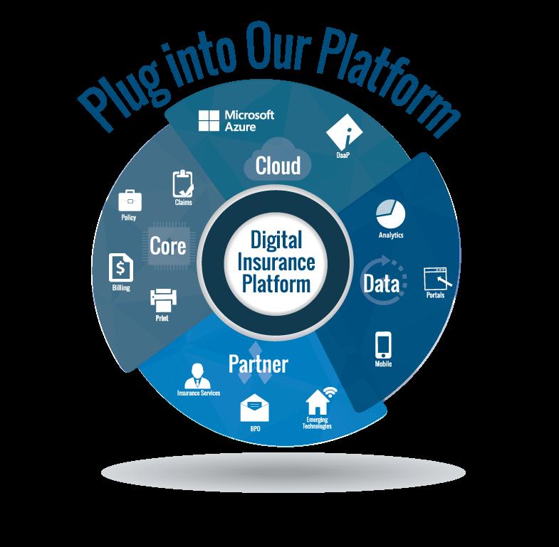 plug-into-our-platform-.png