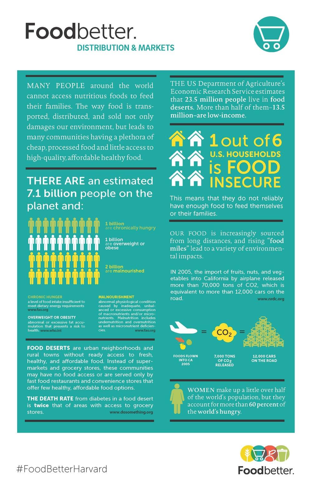 FB-infographic-DIST.jpg