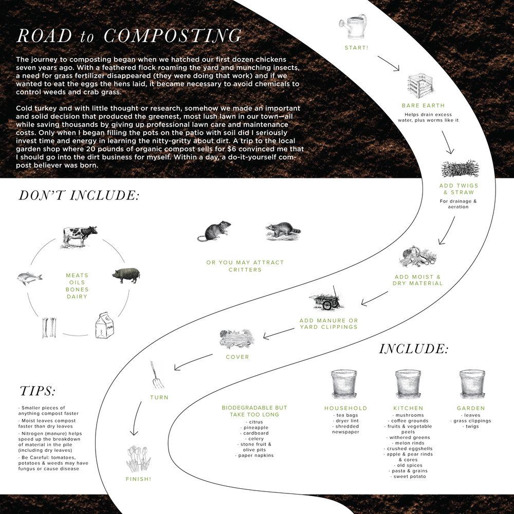 Road_To_Composting _Weston_Table.jpg