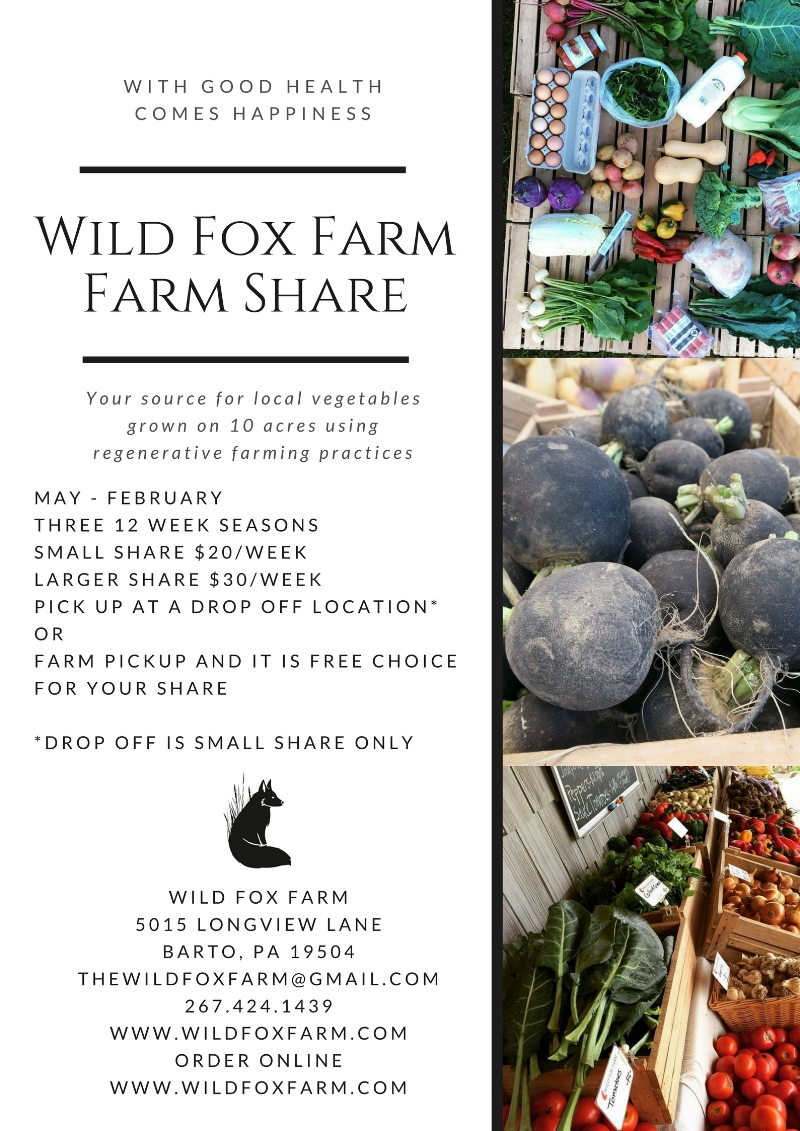 WFF Farm Share.jpg