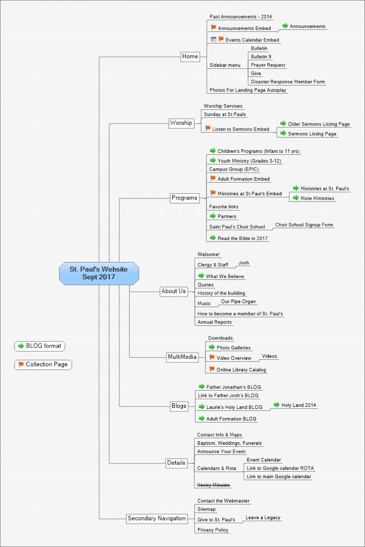 StPaulsSiteMap (2).jpeg
