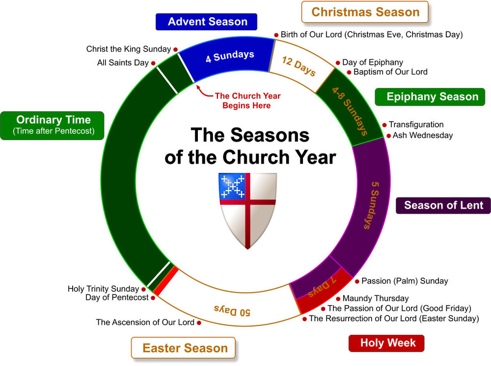ChurchYearWheelGraphic3.jpg