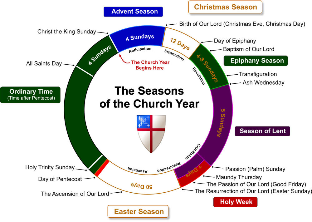 ChurchSeasonsGraphic3.jpg