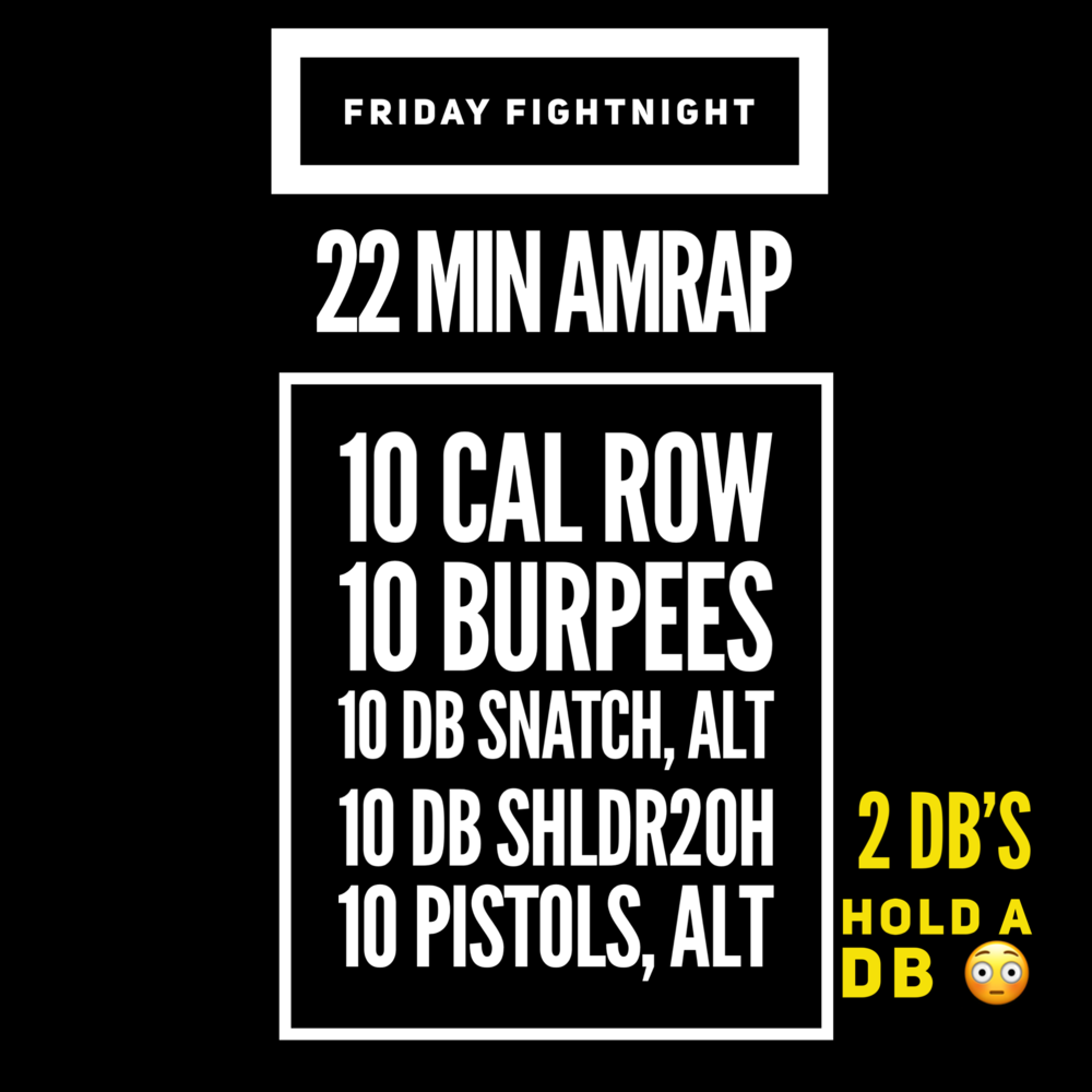 Athletes choose their own dumbbells (or kettlebells) and need 2 of the same size. Suggested top end would be 60/40. Snatch is one arm/one db.. shoulder to overhead is 2 dumbells, pistols are pistols. Hold one of your dumbells if you can. (You May also grab a 10 or 15# plate to challenge your pistol lightly.  Make this wod your own by going lighter and faster or heavier and more paced.