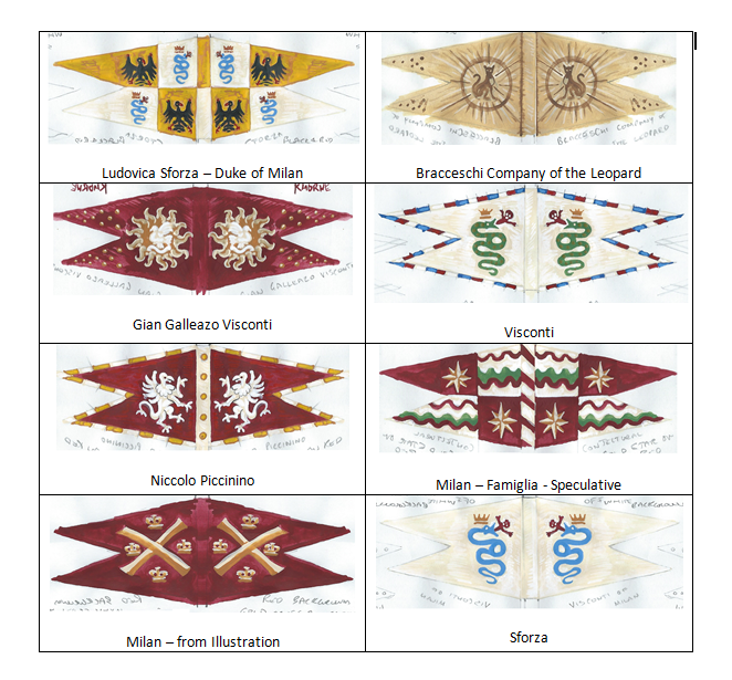 Doug's Milanese banners, available to download from his blog (see his gallery for details)