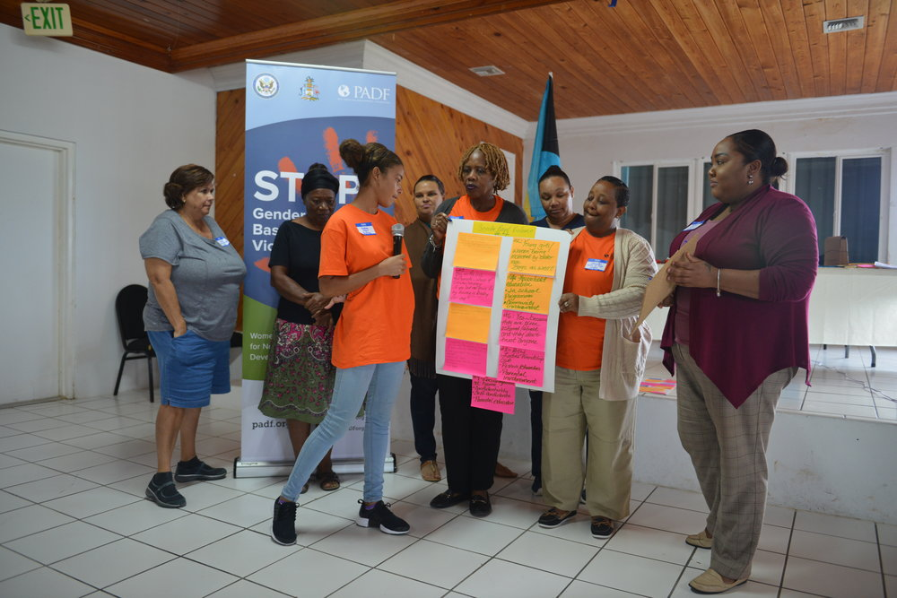 After recording the most pressing issues and potential solutions, each group presented their findings.