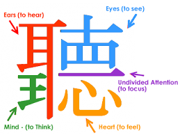 The Chinese Symbol for listening involves multiple senses.  My friend's daugher already knew that. :-)