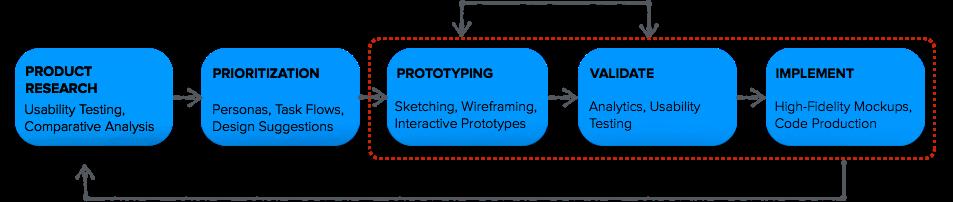 design_process2.png