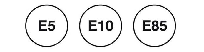 De nieuwe codes voor benzine. Euro 95 wordt E5.  E10 is benzine met 10% bio-ethanol en in E85 zit 15% biobrandstof.