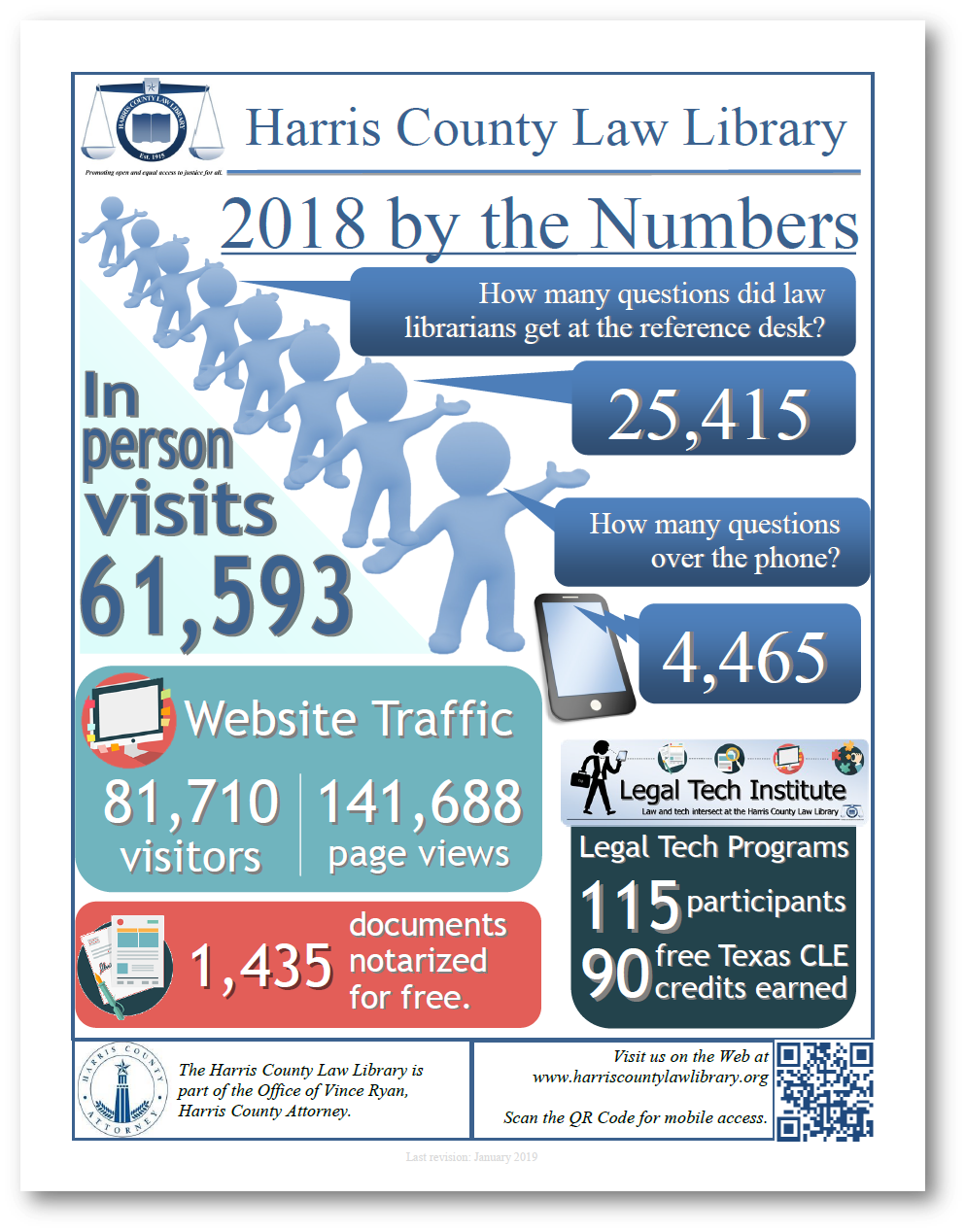 Click to download  Harris County Law Library: 2018 by the Numbers