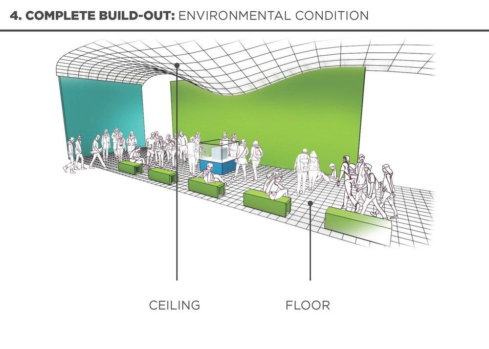 150310 DMDII Environmental Diagram_Page_6.jpg