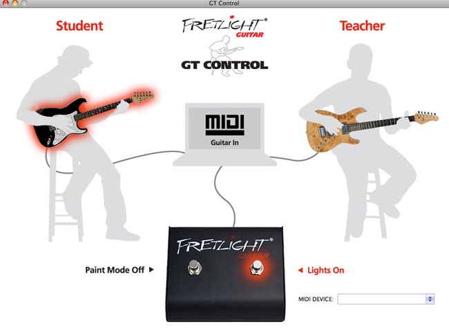 Fretlight guitar lessons are different than any others. As your Fretlight Certified Teacher plays their guitar, the Fretlight guitar that's in your hands lights up exactly what they're playing. No more looking back and forth to see where they are putting their fingers. You get it right the first time.