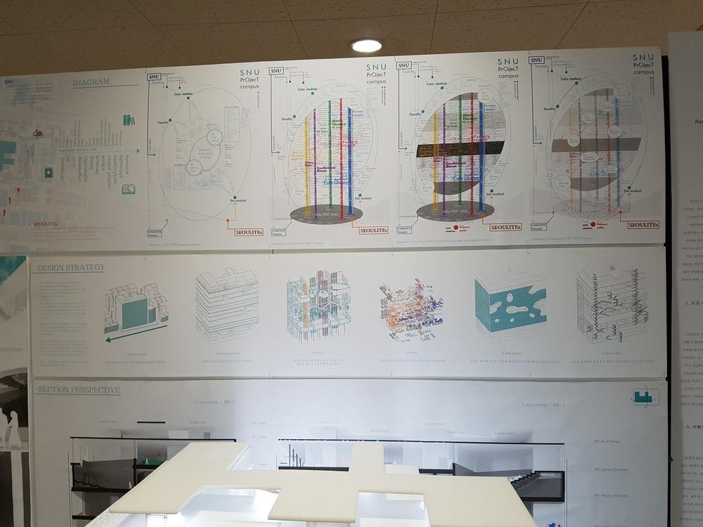 Very interesting developing process. Information and data being visualised so beautifully each representing spatial figure was astonishing.  디벨롭 과정이 정말 재미있고 흥미로웠던 것 같습니다. 또한 정보의 시각화와 더불어 그 정보의 고유 공간화 또한 (제가 생각하는 것이 맞겠죠?) 너무 흥미롭고 재미있는 발상인 것 같습니다.