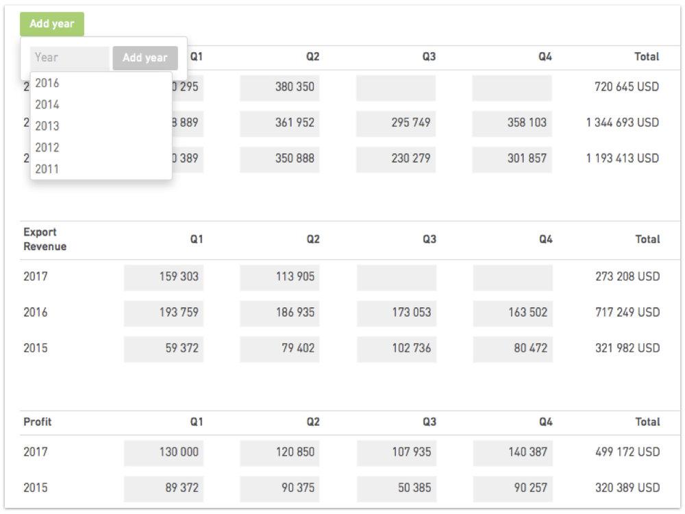 GrowthWheel Online Release- Financials.002.jpeg
