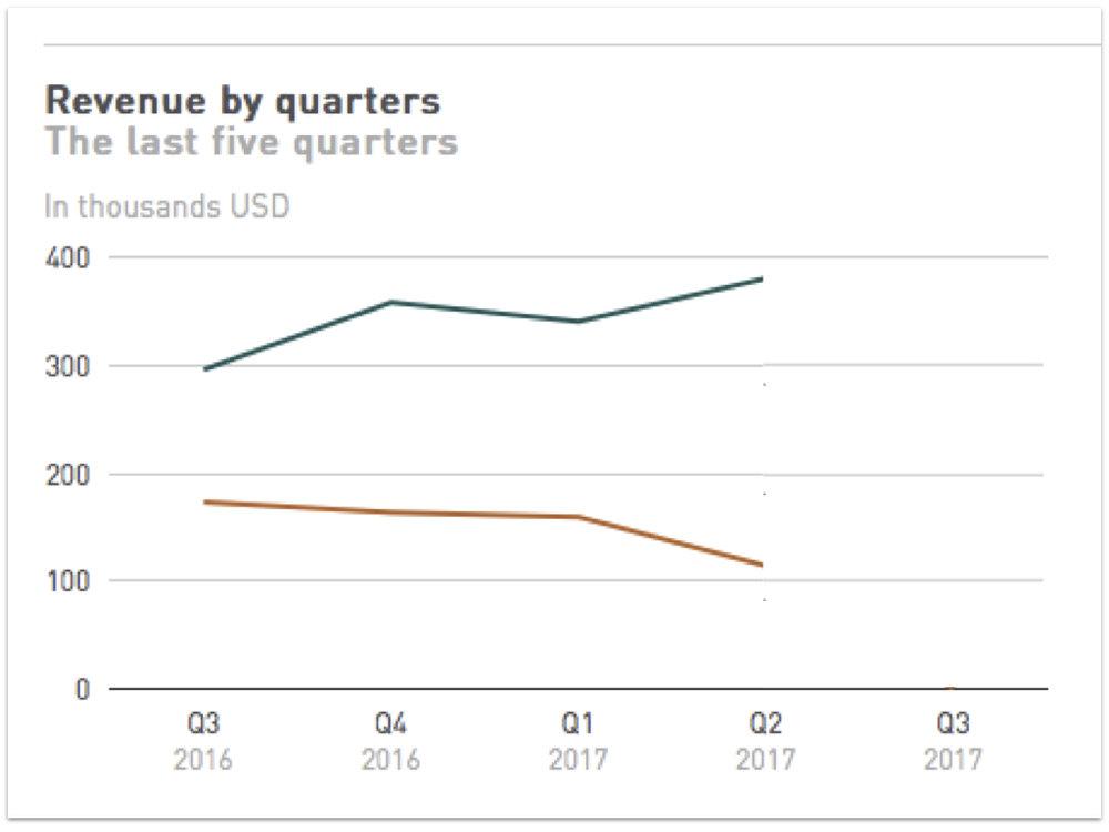 GrowthWheel Online Release- Financials.003.jpeg