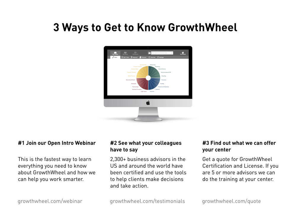 Work Smarter with GrowthWheel.008.jpeg