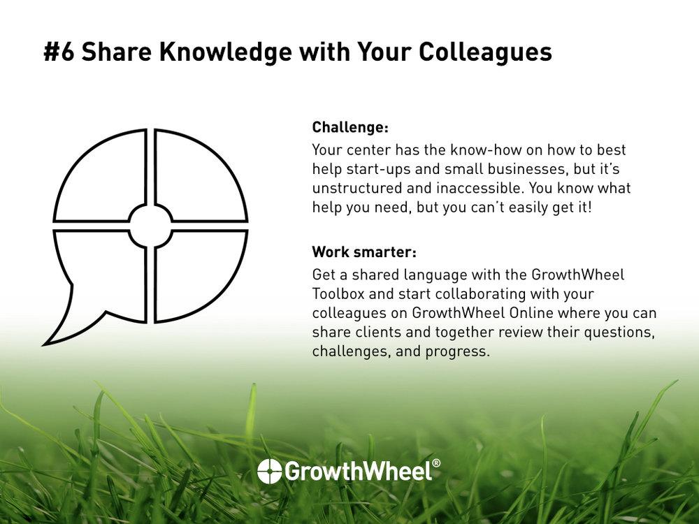 Work Smarter with GrowthWheel.007.jpeg