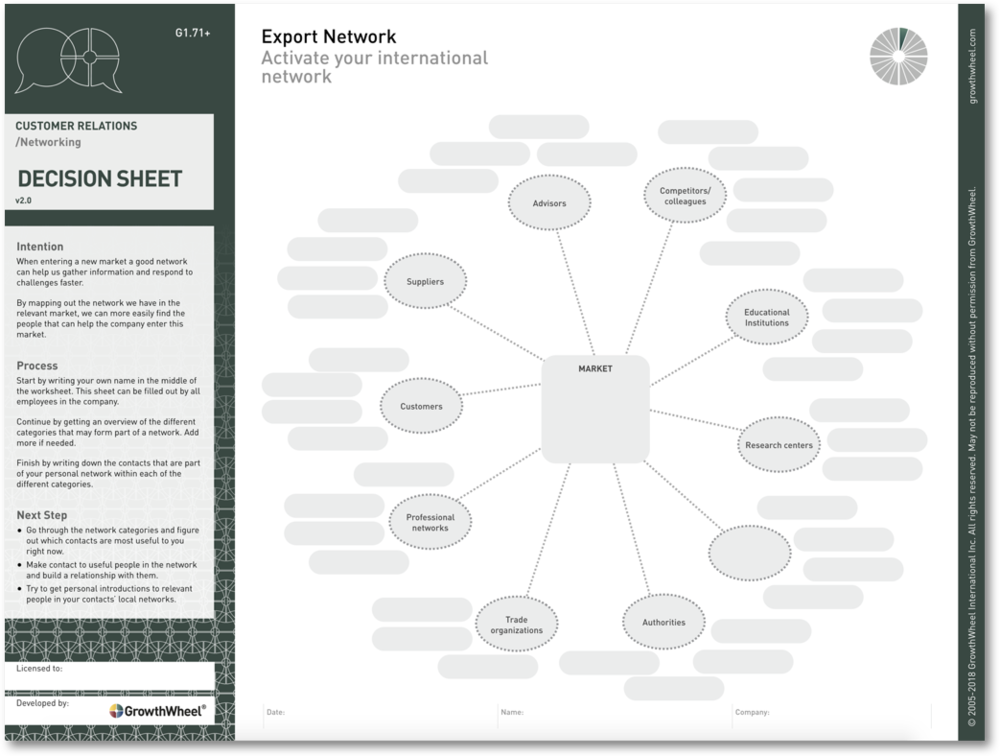 Export Network  Activate your international network