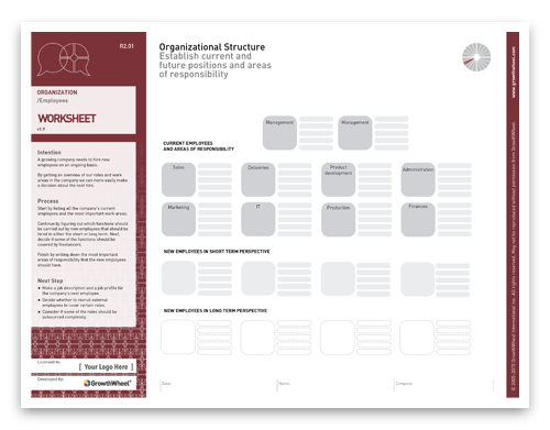 Organizational_Structure_–R2.01.png