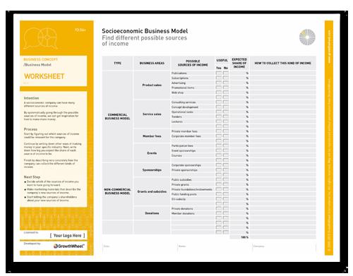 Socioeconomic_Business_Model_–_Y3.56+.png