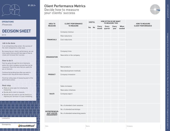 Client performance metrics