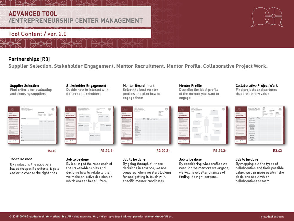 GrowthWheel for Entrepreneurship Centers ver. 2.01.001.jpeg