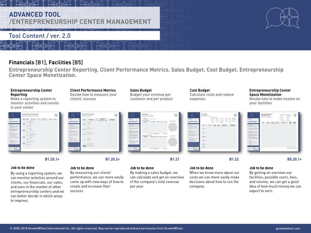 GrowthWheel for Entrepreneurship Centers ver. 2.03.001.jpeg