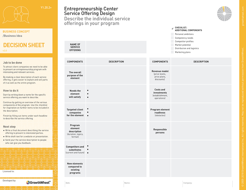 Entrepreneurship Center Service Offering Design   Describe the individual service offerings in your program