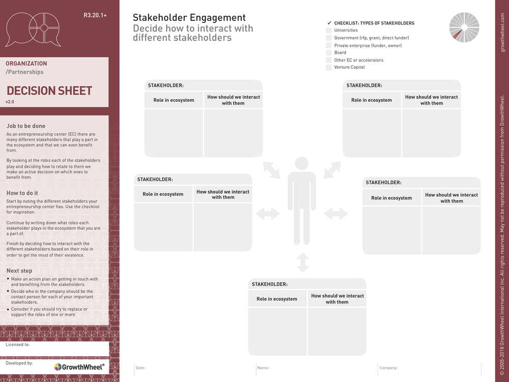 Stakeholder Engagement  Decide how to interact with different stakeholders