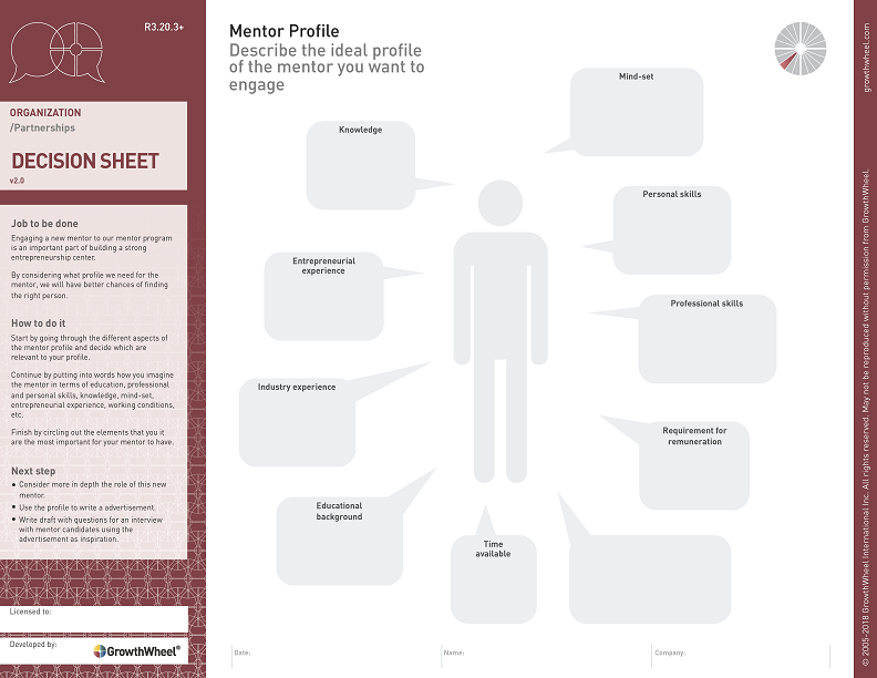 Mentor Profile  Describe the ideal profile of the mentor you want to engage