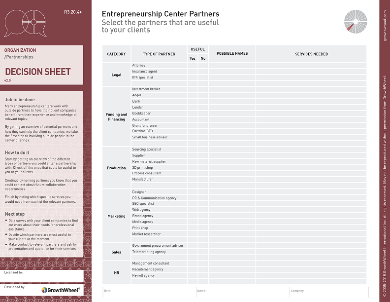 Entrepreneurship Center Partners  Select the partners that are useful to your clients